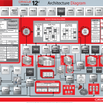 Oracle 12c Architecture_normal